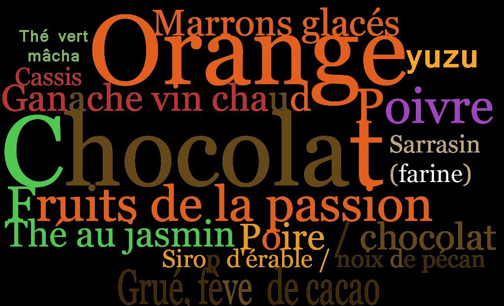 Buches_parfums_tendances2014LCAV